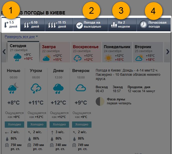 Погода в кургане на 2 3 дня