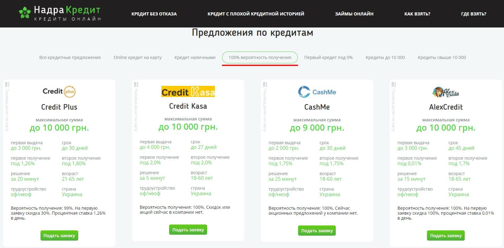 Получить кредит в полоцке онлайн заявка
